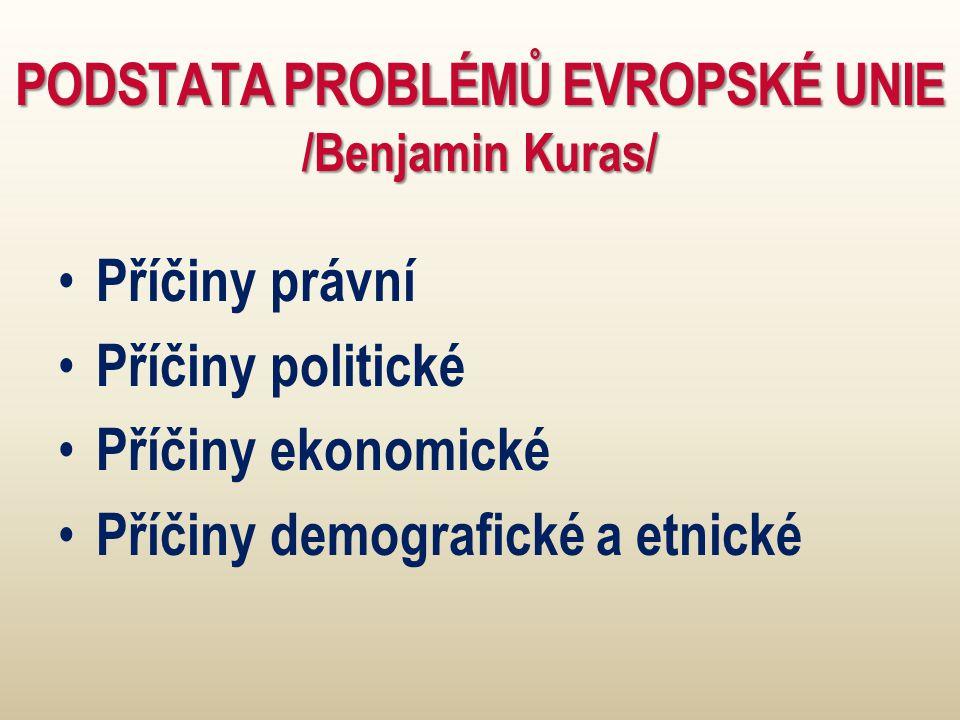 Podstata problémů Evropské unie /Benjamin Kuras/