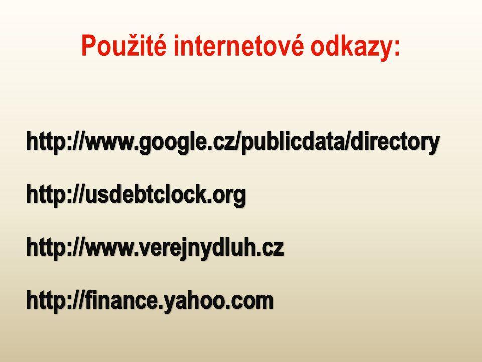 Použité internetové odkazy: