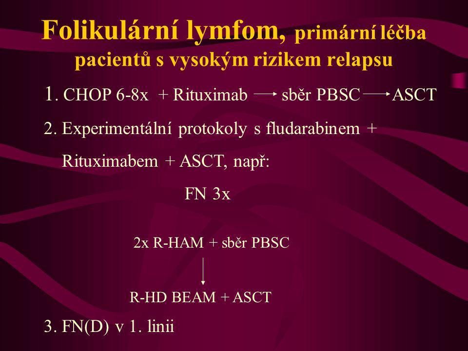 Folikulární lymfom, primární léčba pacientů s vysokým rizikem relapsu