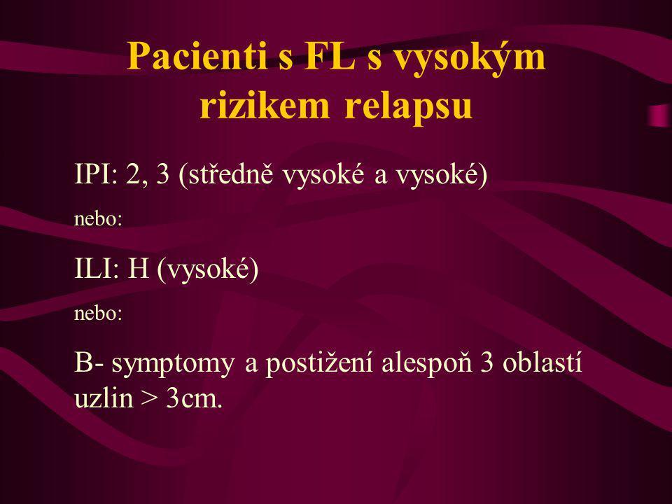 Pacienti s FL s vysokým rizikem relapsu