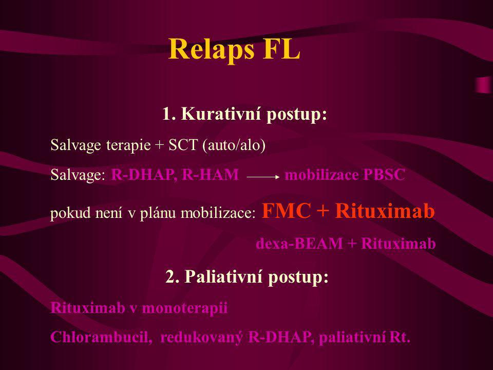 Relaps FL 1. Kurativní postup: 2. Paliativní postup: