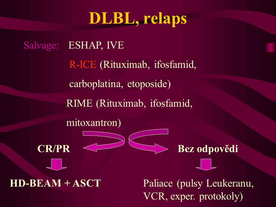 DLBL, relaps Salvage: ESHAP, IVE R-ICE (Rituximab, ifosfamid,