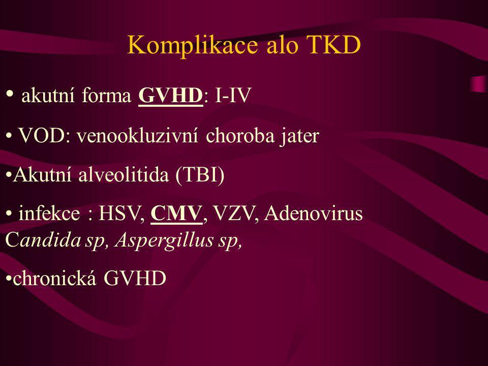 akutní forma GVHD: I-IV