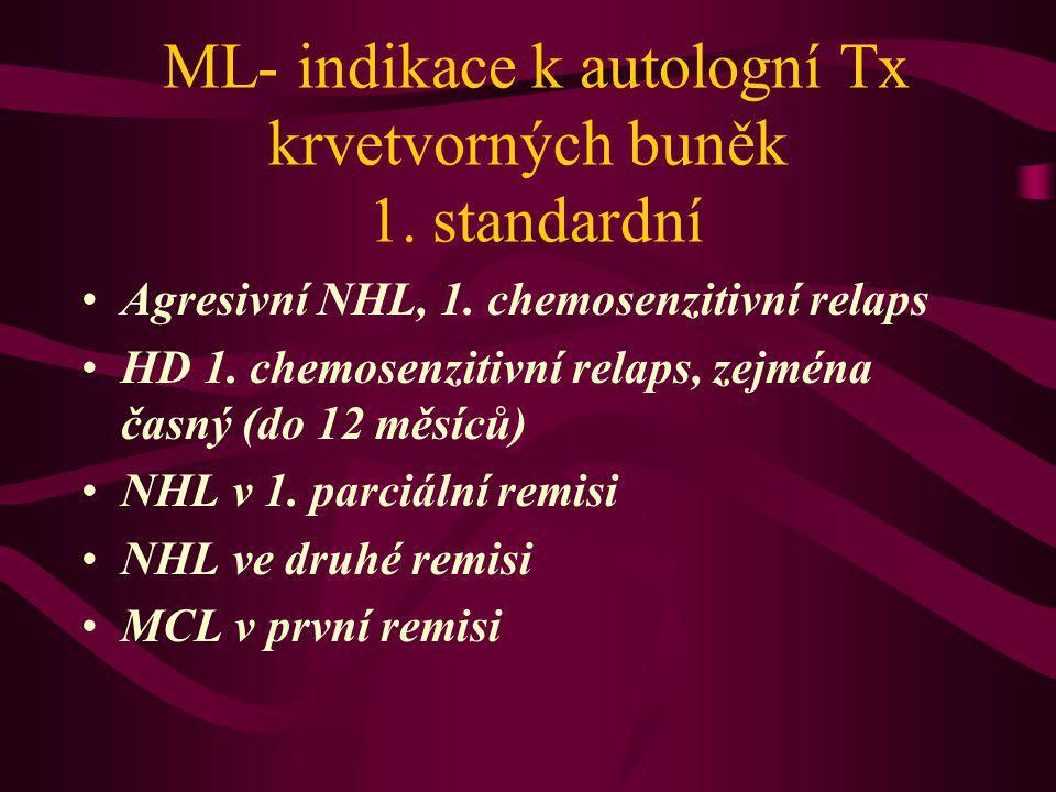 ML- indikace k autologní Tx krvetvorných buněk 1. standardní