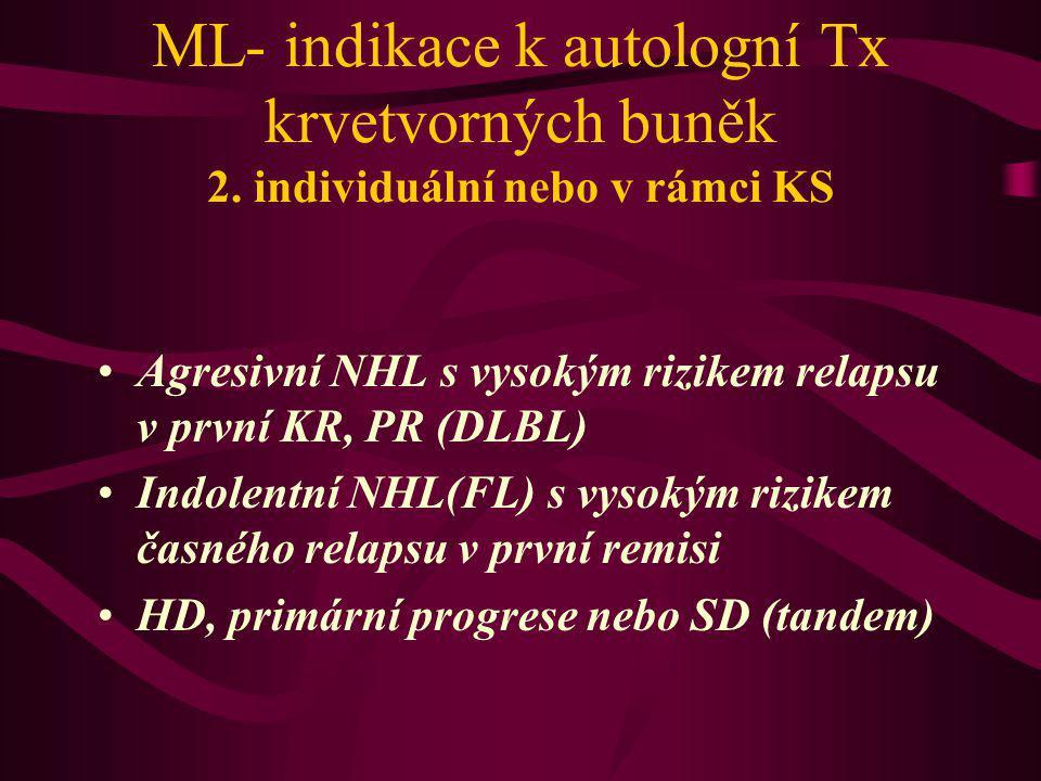 ML- indikace k autologní Tx krvetvorných buněk 2