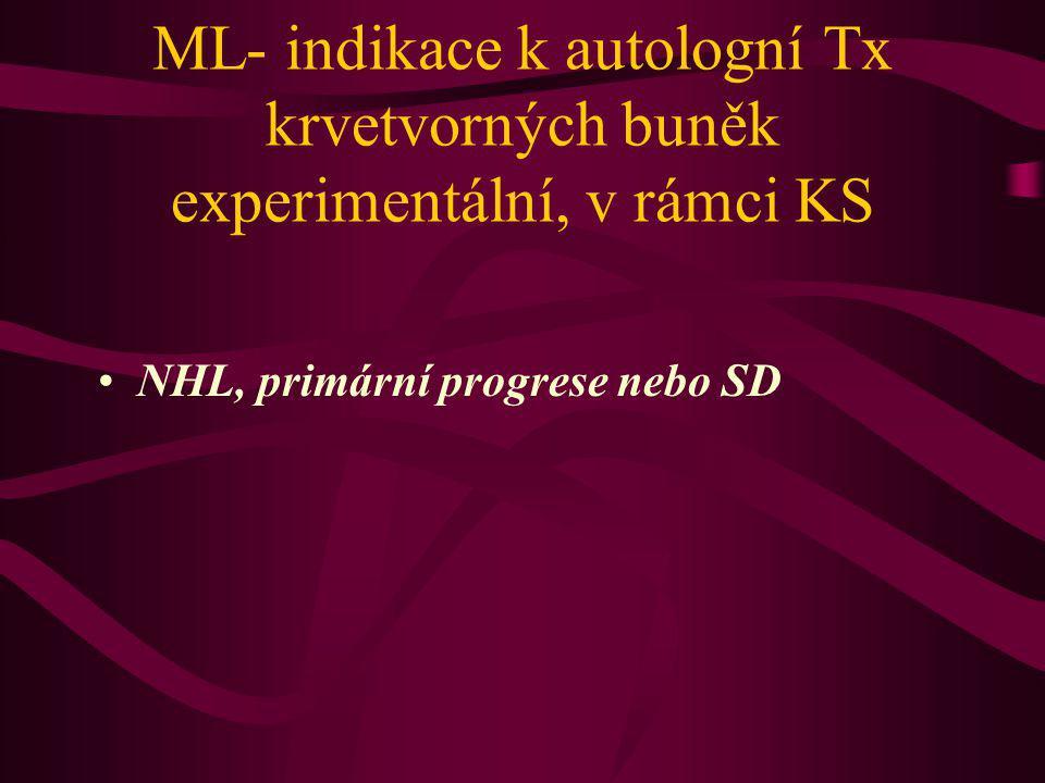 ML- indikace k autologní Tx krvetvorných buněk experimentální, v rámci KS