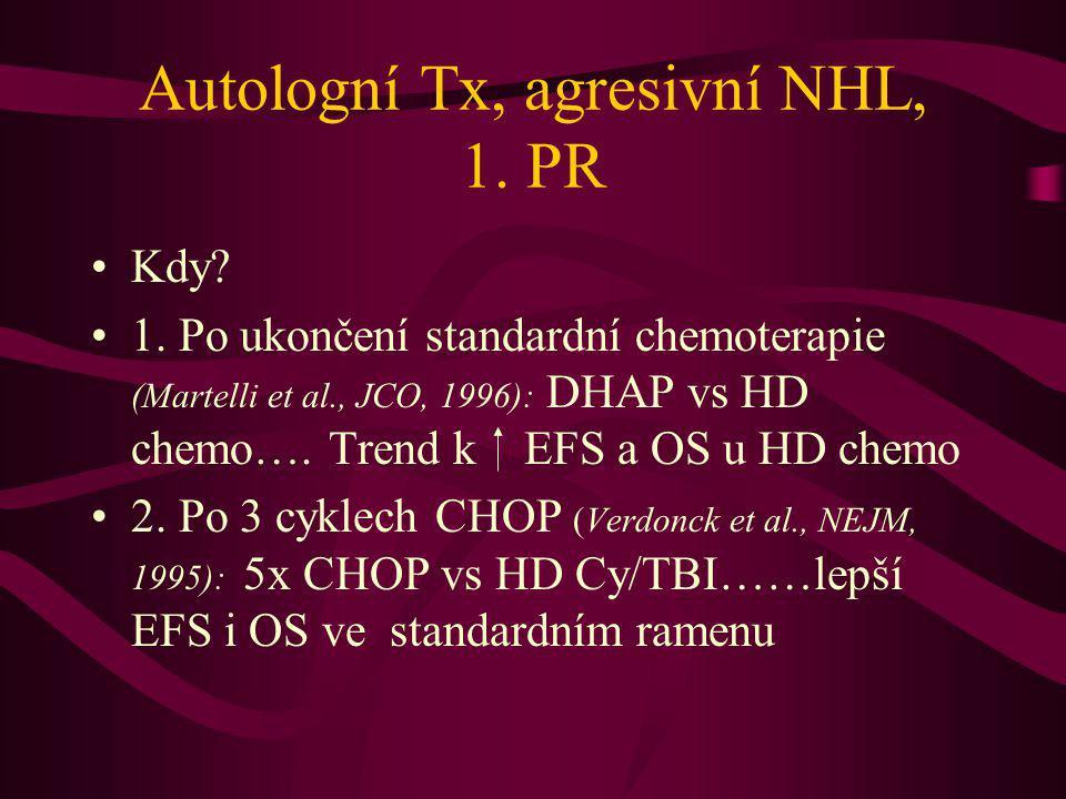 Autologní Tx, agresivní NHL, 1. PR