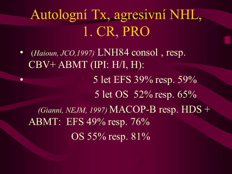 Autologní Tx, agresivní NHL, 1. CR, PRO