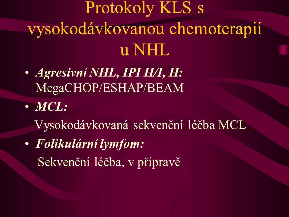 Protokoly KLS s vysokodávkovanou chemoterapií u NHL