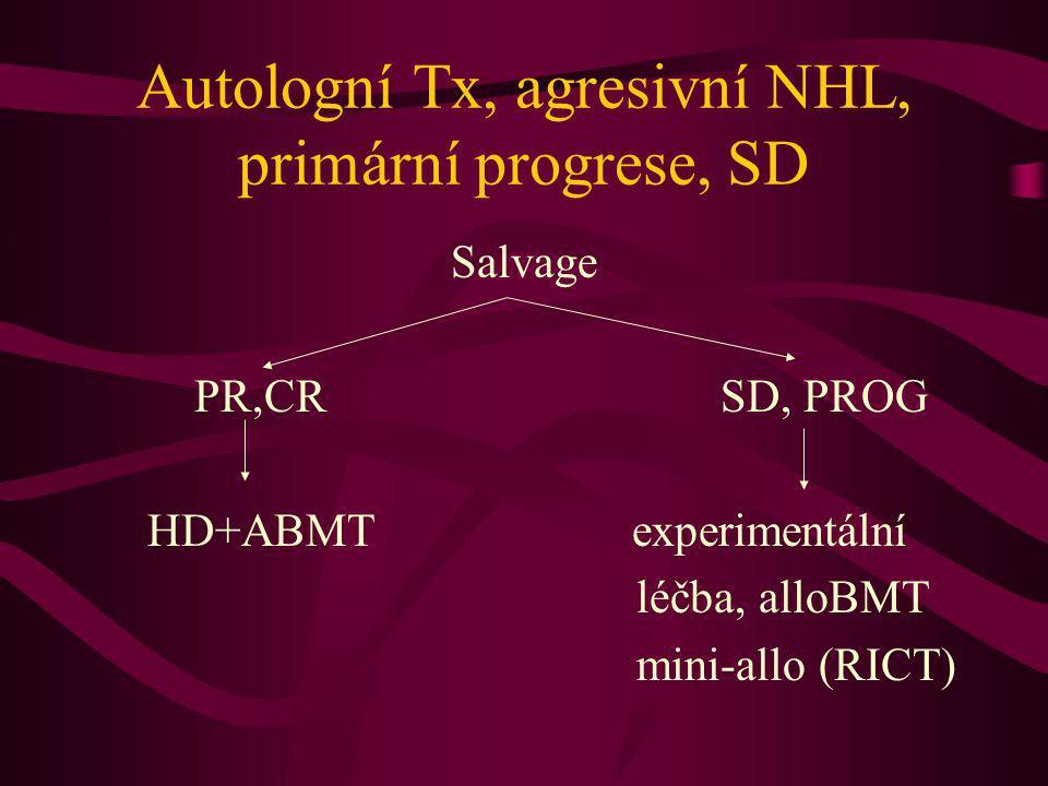 Autologní Tx, agresivní NHL, primární progrese, SD