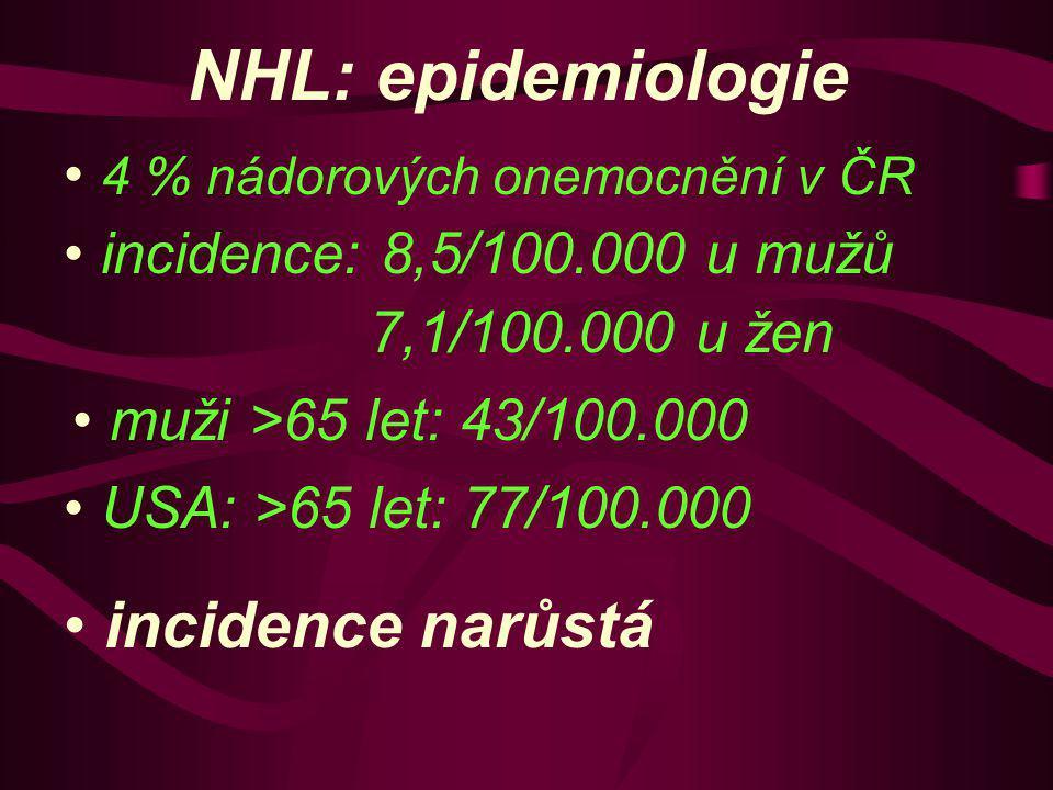 NHL: epidemiologie incidence narůstá 4 % nádorových onemocnění v ČR