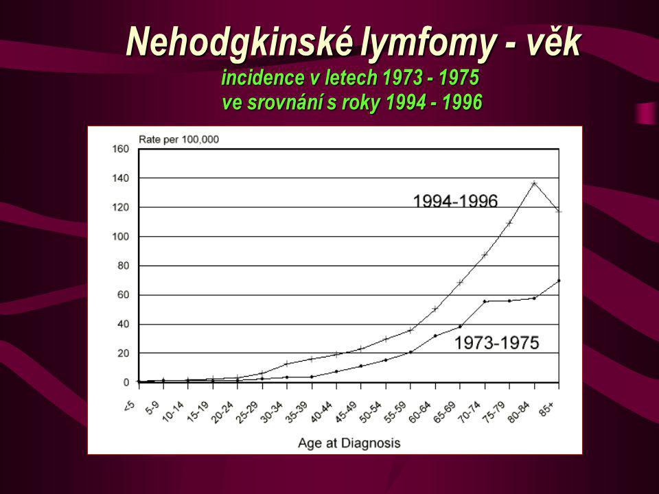 Nehodgkinské lymfomy - věk