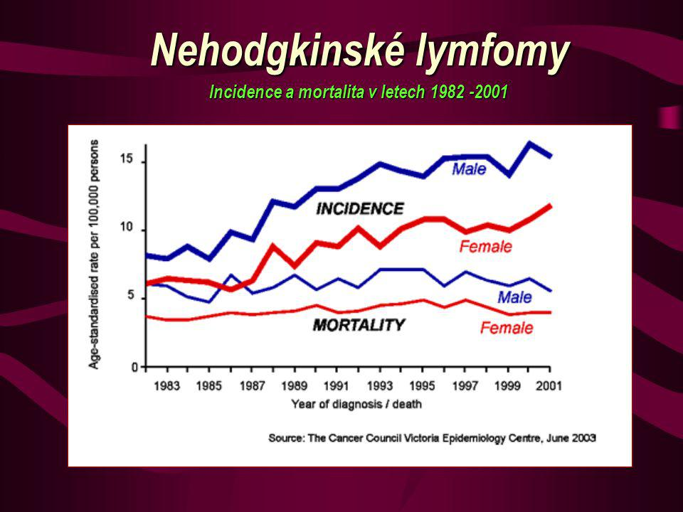 Incidence a mortalita v letech 1982 -2001