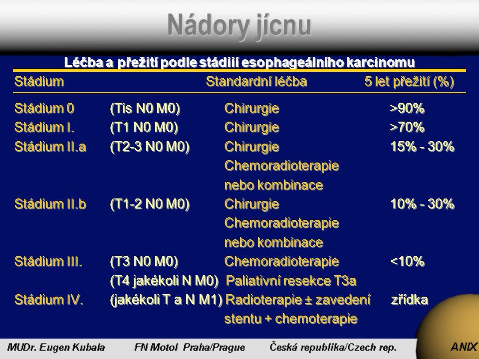 Léčba a přežití podle stádiií esophageálního karcinomu