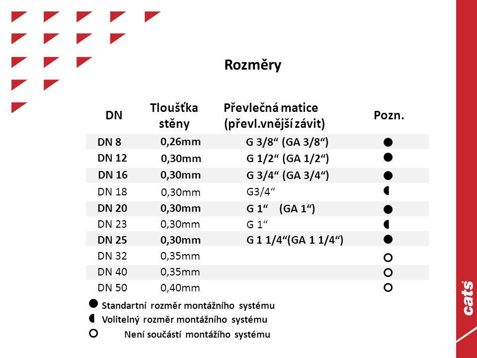 0,30mm DN 16 G 1/2 (GA 1/2 ) G 3/4 (GA 3/4 ) DN 18 G3/4