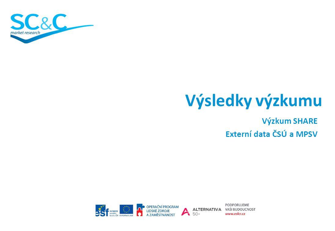 Výsledky výzkumu Výzkum SHARE Externí data ČSÚ a MPSV