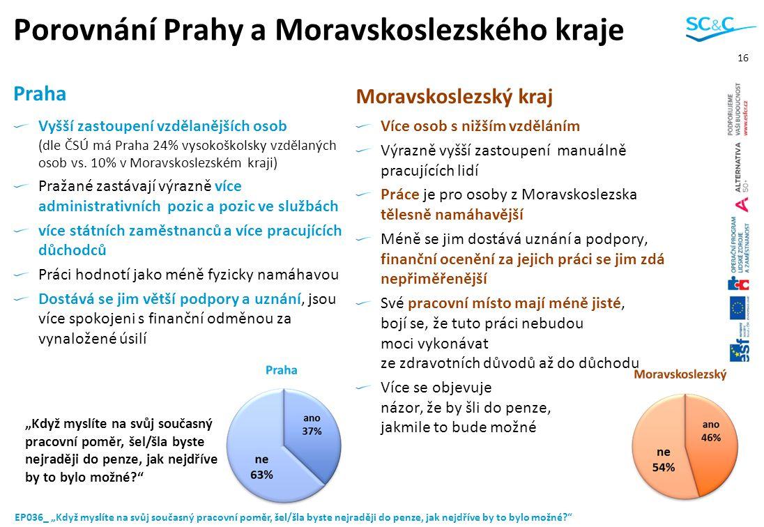 Porovnání Prahy a Moravskoslezského kraje