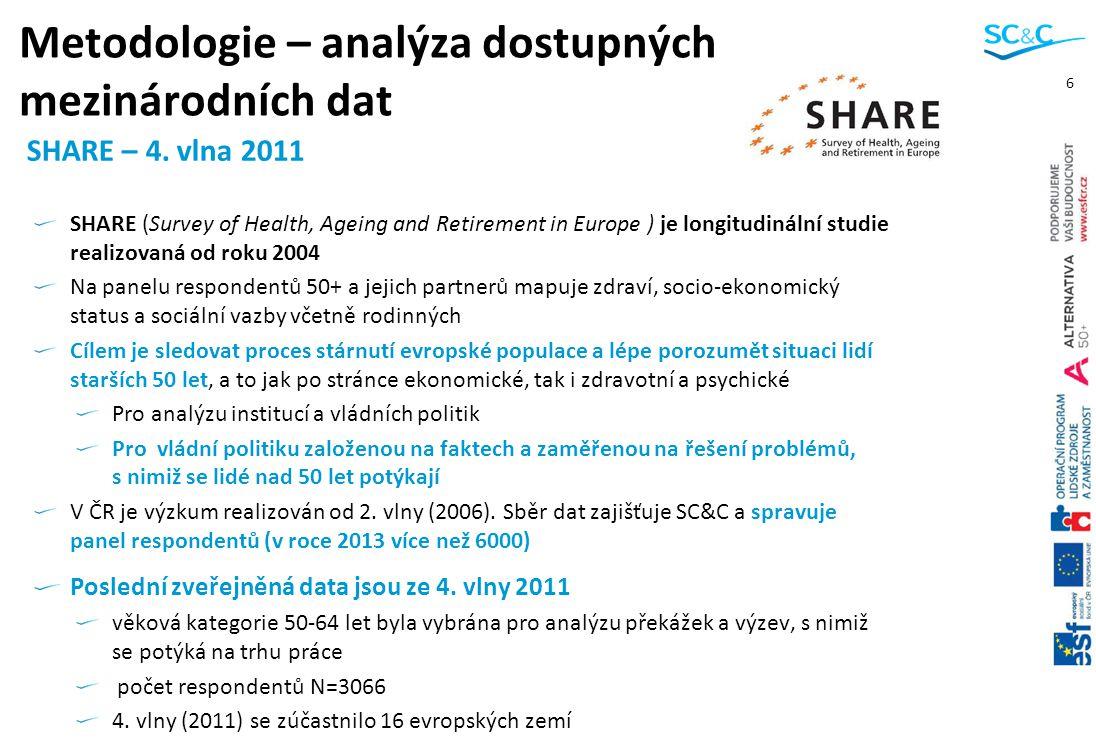 Metodologie – analýza dostupných mezinárodních dat