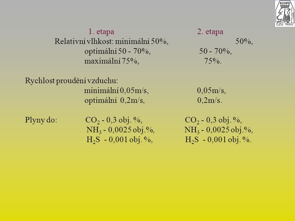 1. etapa 2. etapa Relativní vlhkost: minimální 50%, 50%,