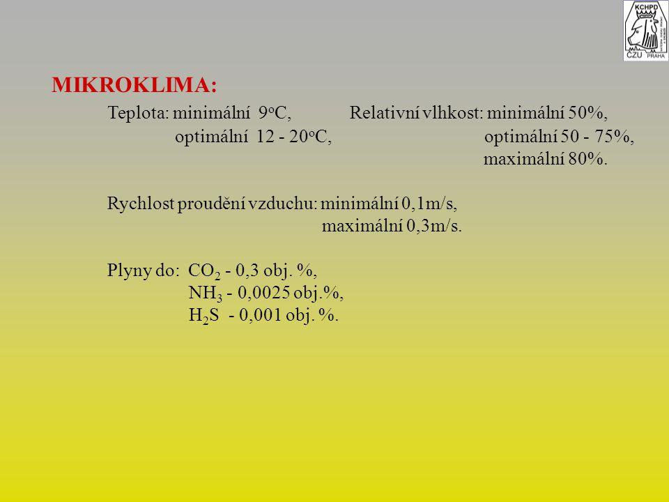 Teplota: minimální 9oC, Relativní vlhkost: minimální 50%,