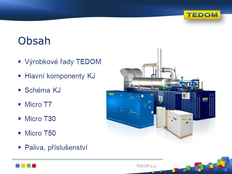 Obsah Výrobkové řady TEDOM Hlavní komponenty KJ Schéma KJ Micro T7