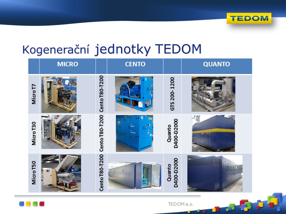 Kogenerační jednotky TEDOM