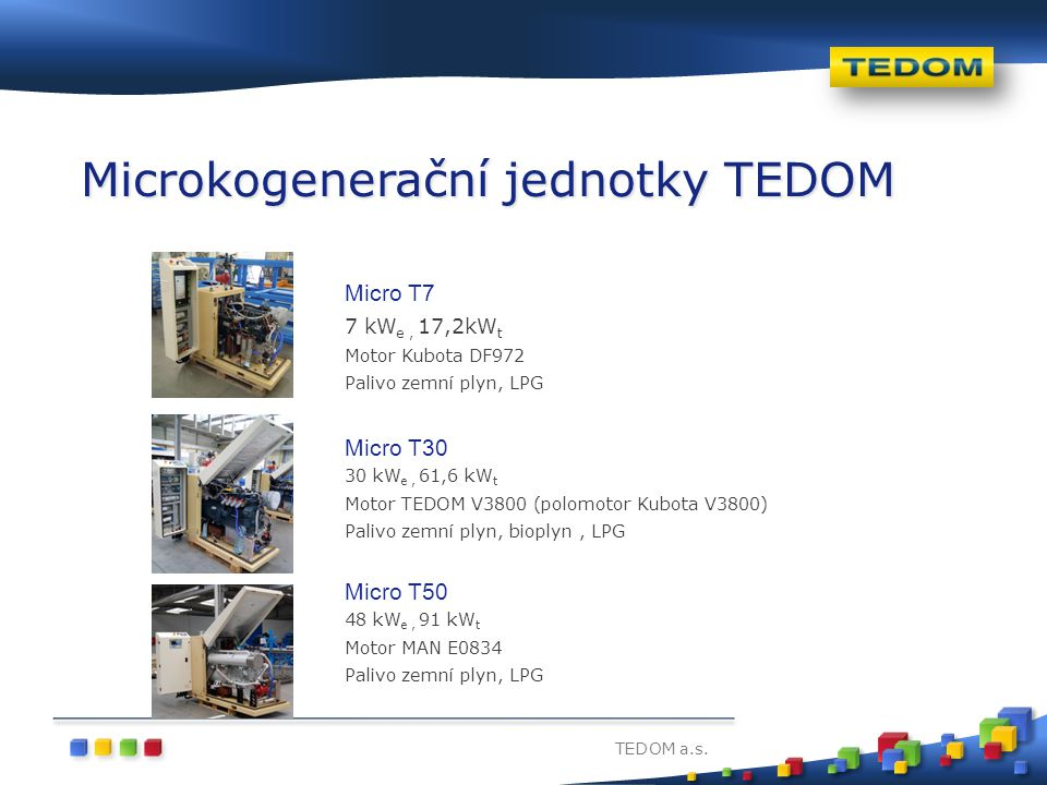 Microkogenerační jednotky TEDOM