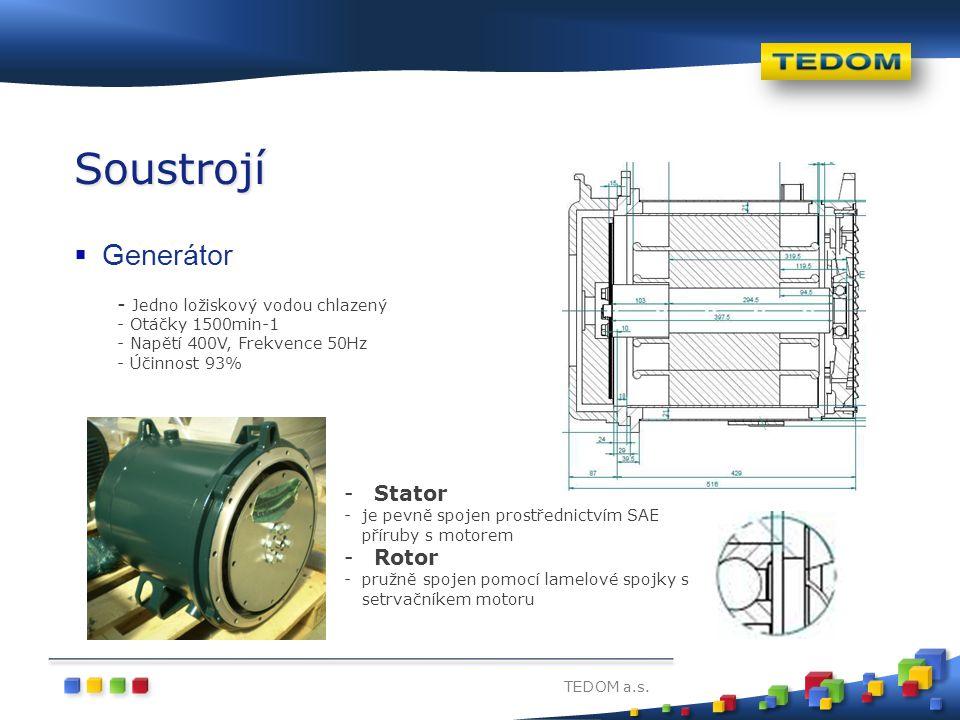 Soustrojí Generátor Stator Rotor - Jedno ložiskový vodou chlazený