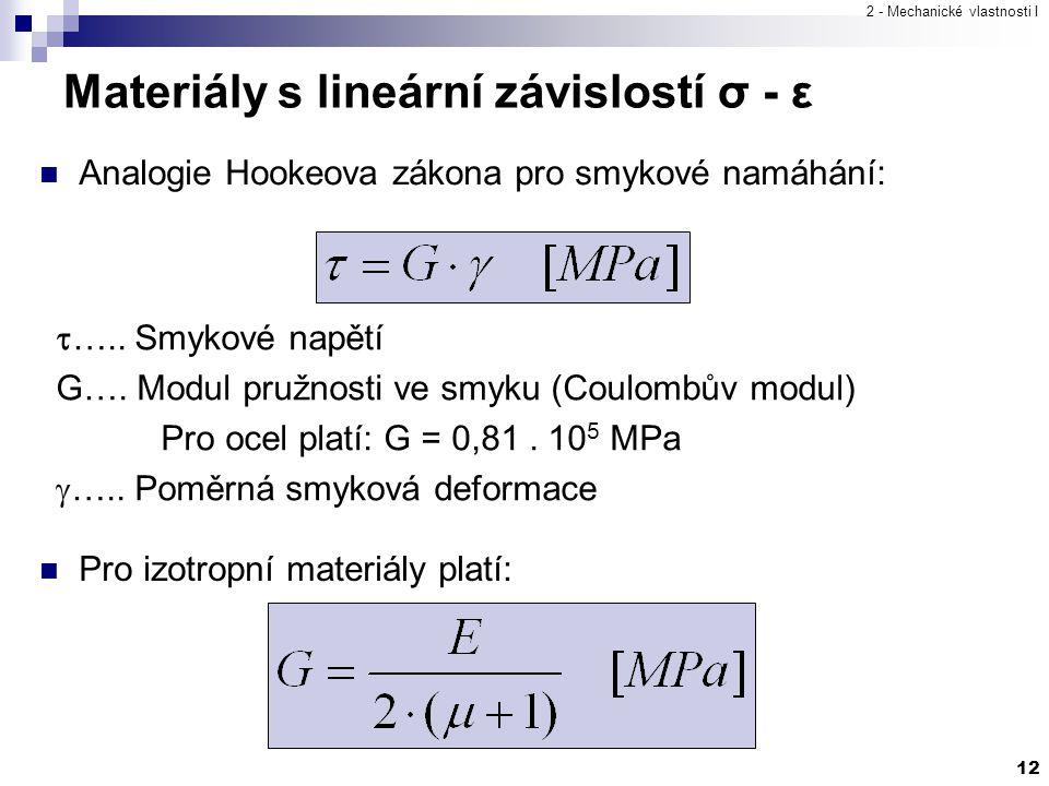 Materiály s lineární závislostí σ - ε