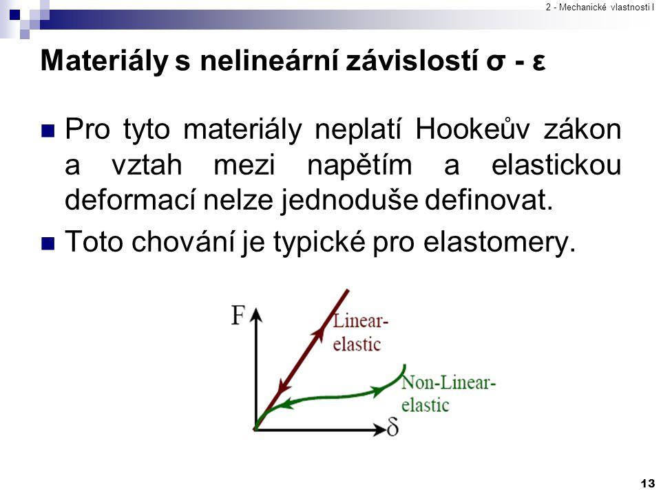 Materiály s nelineární závislostí σ - ε