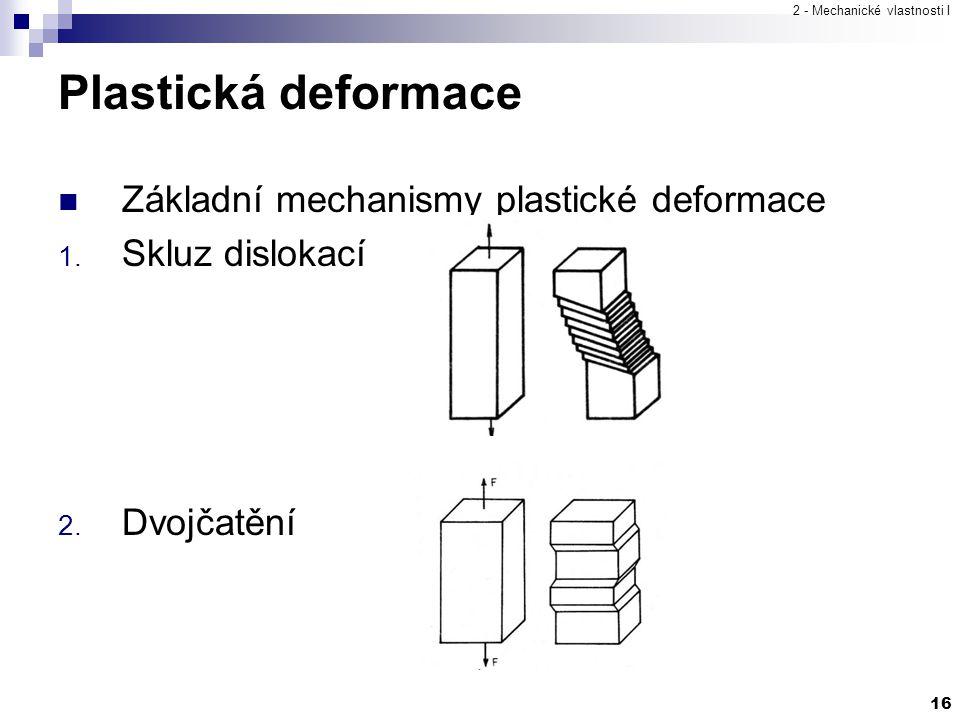 Plastická deformace Základní mechanismy plastické deformace
