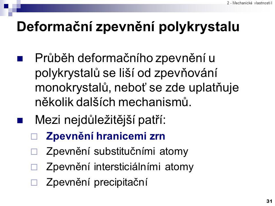 Deformační zpevnění polykrystalu