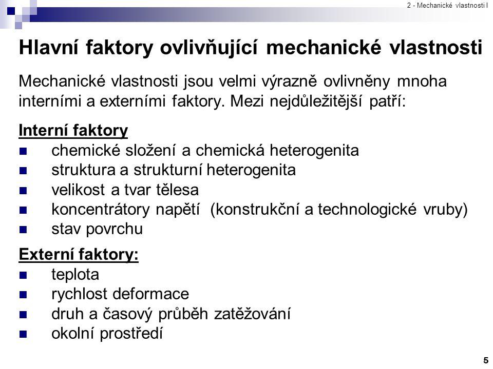 Hlavní faktory ovlivňující mechanické vlastnosti