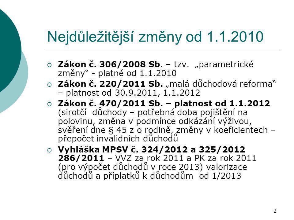 Nejdůležitější změny od 1.1.2010