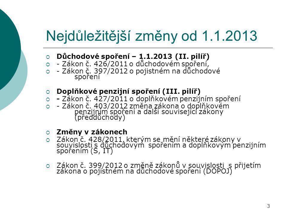 Nejdůležitější změny od 1.1.2013