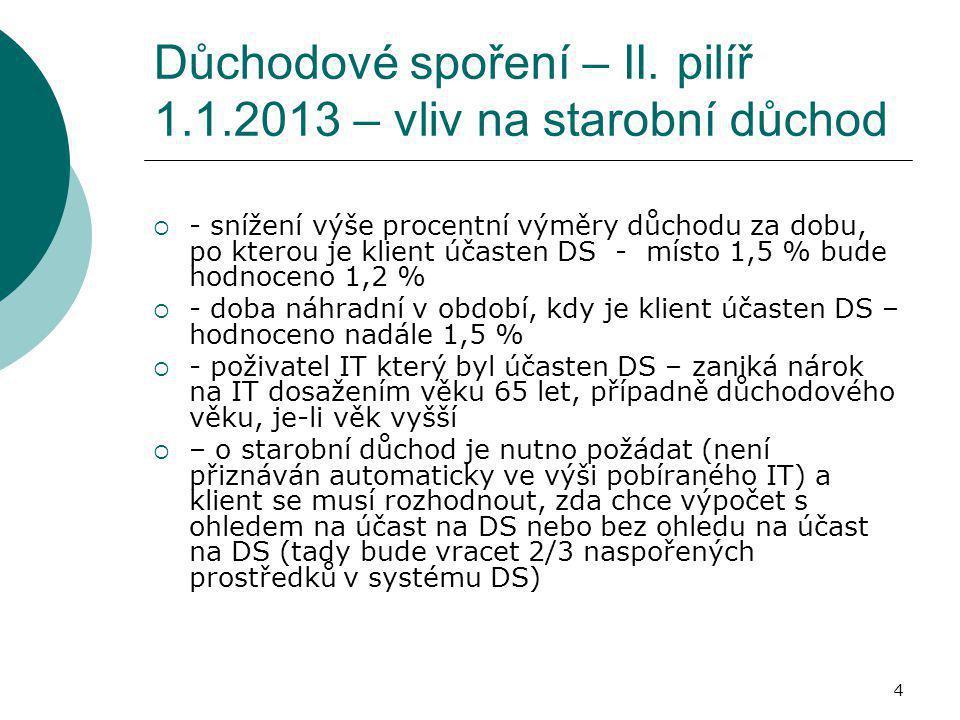 Důchodové spoření – II. pilíř 1.1.2013 – vliv na starobní důchod