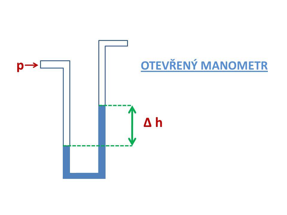 p OTEVŘENÝ MANOMETR Δ h