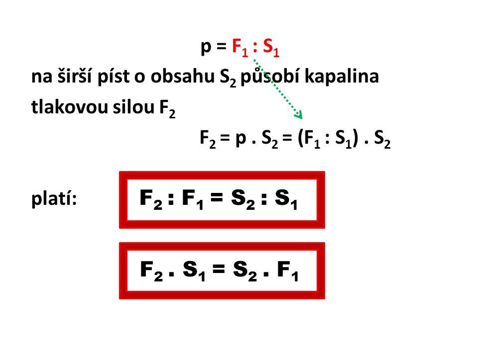 p = F1 : S1 na širší píst o obsahu S2 působí kapalina tlakovou silou F2 F2 = p .