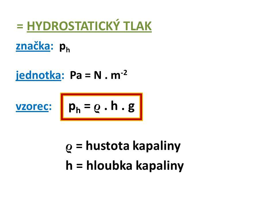 = HYDROSTATICKÝ TLAK ρ = hustota kapaliny h = hloubka kapaliny