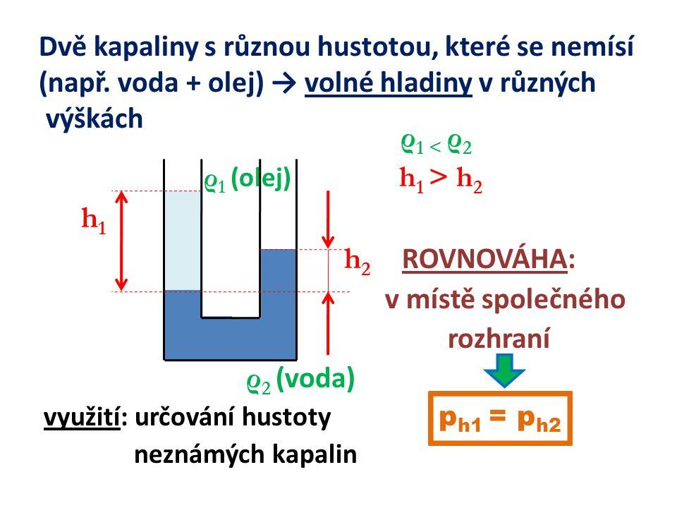 využití: určování hustoty ph1 = ph2