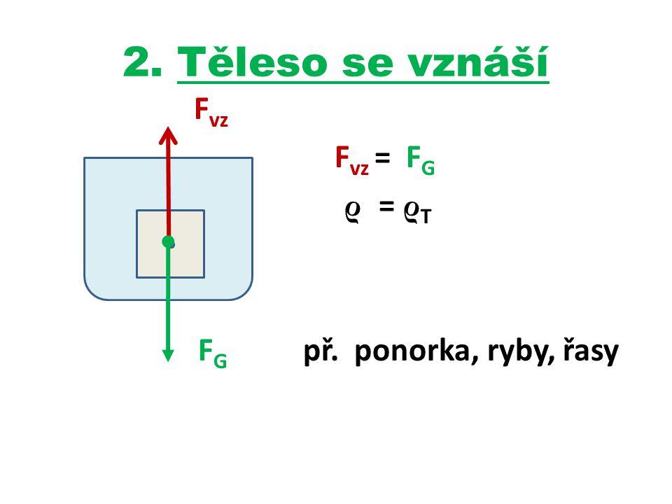 2. Těleso se vznáší Fvz Fvz = FG ρ = ρT FG př. ponorka, ryby, řasy
