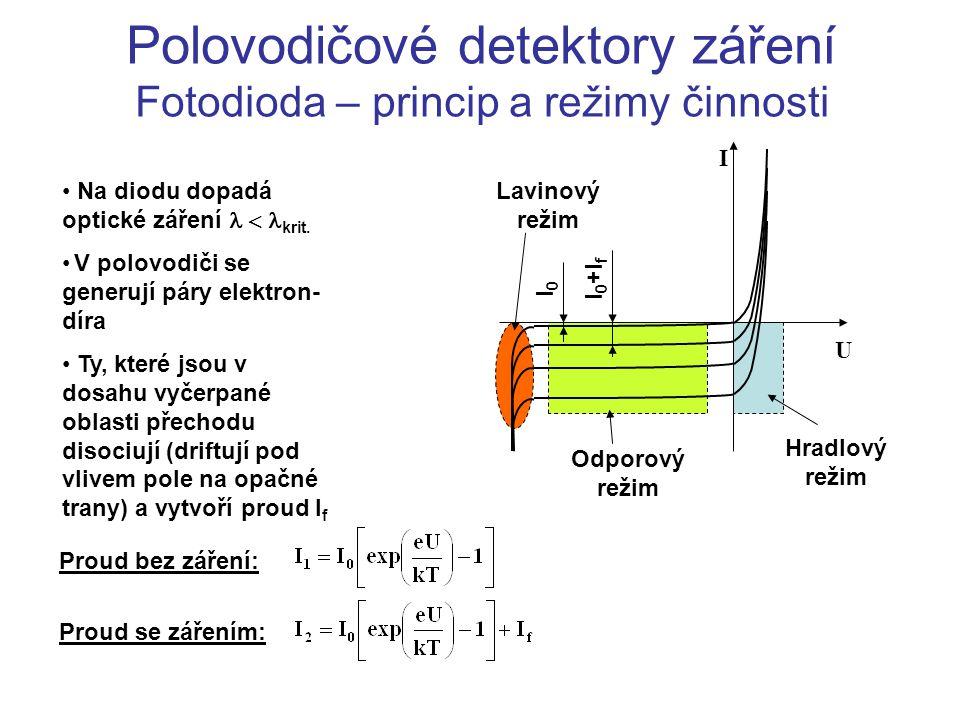 Polovodičové detektory záření Fotodioda – princip a režimy činnosti