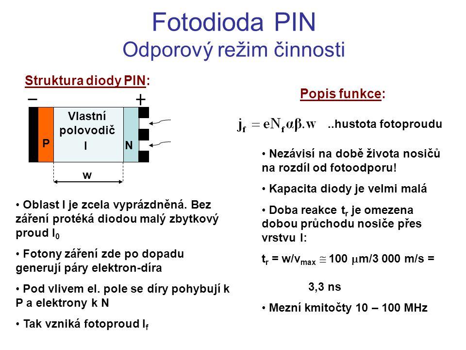 Fotodioda PIN Odporový režim činnosti
