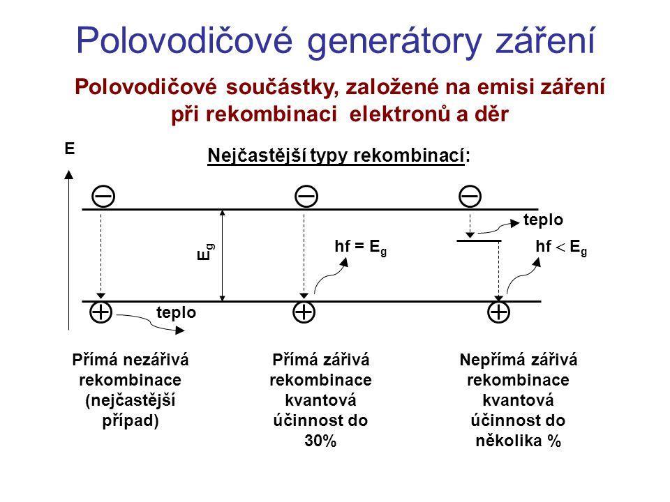 Polovodičové generátory záření