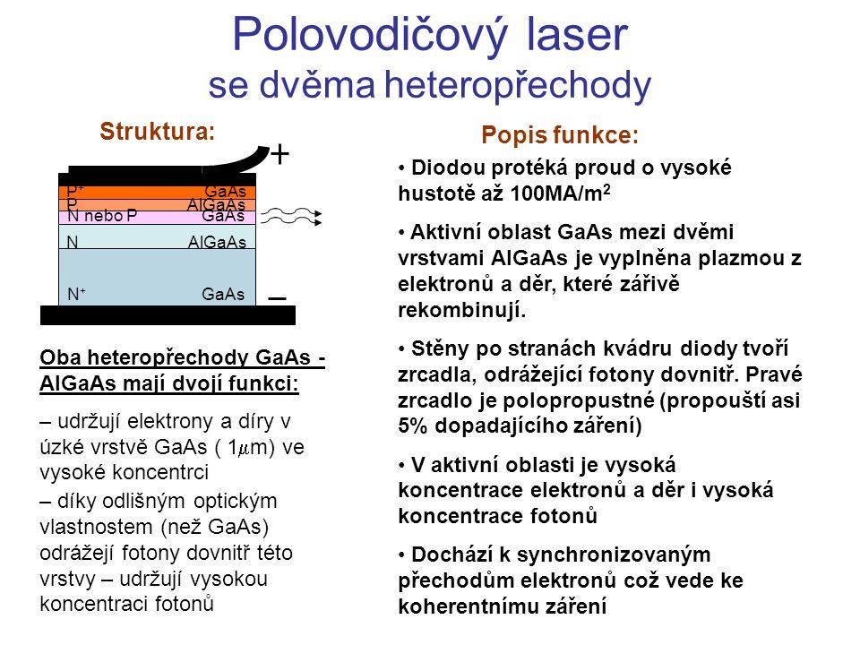 Polovodičový laser se dvěma heteropřechody