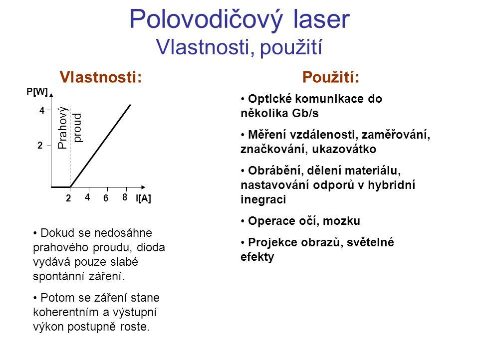 Polovodičový laser Vlastnosti, použití