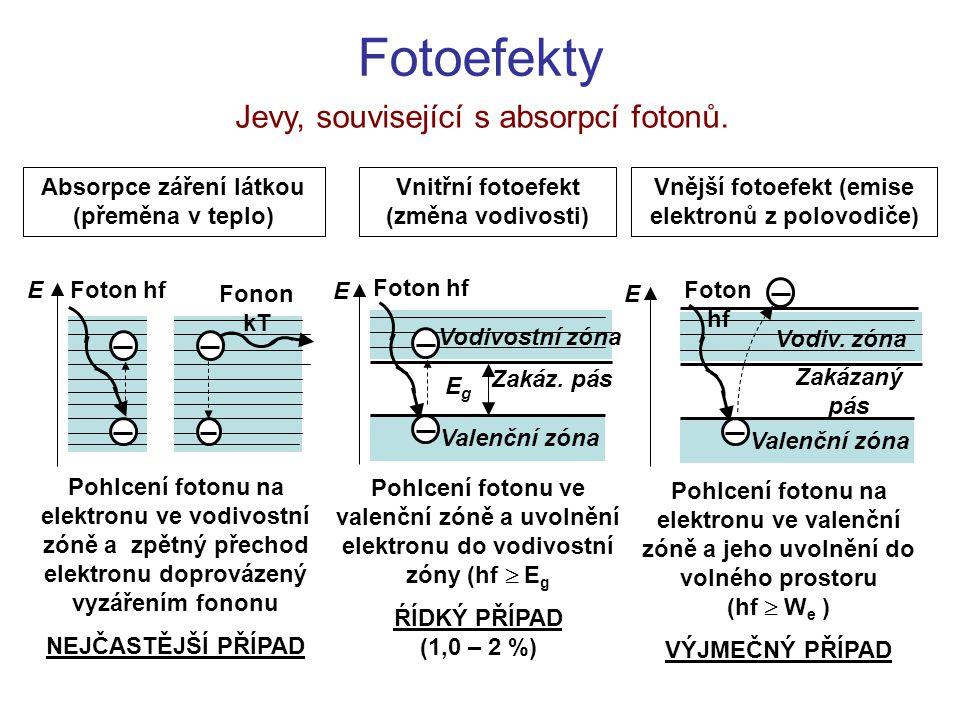Fotoefekty Jevy, související s absorpcí fotonů.
