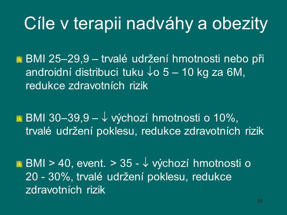 Cíle v terapii nadváhy a obezity