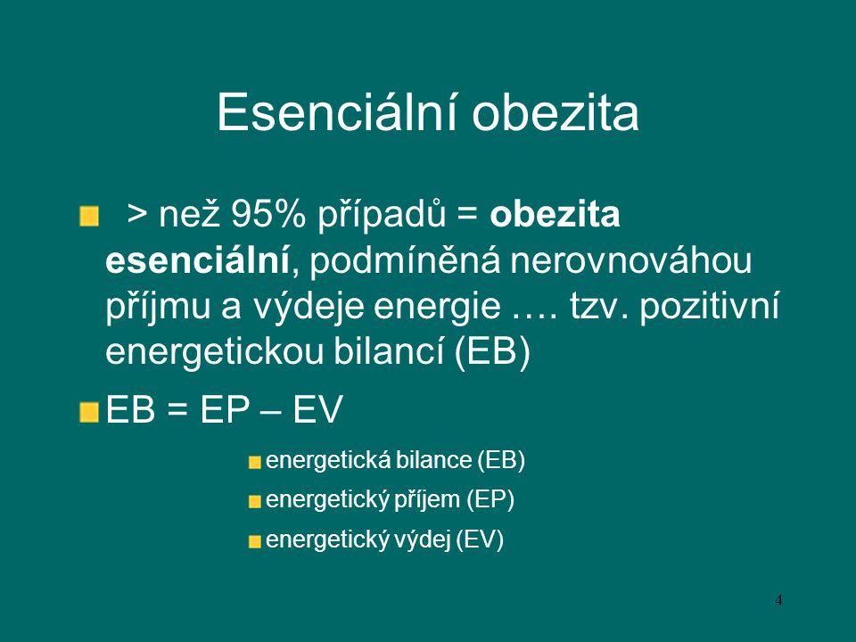 Esenciální obezita > než 95% případů = obezita esenciální, podmíněná nerovnováhou příjmu a výdeje energie …. tzv. pozitivní energetickou bilancí (EB)