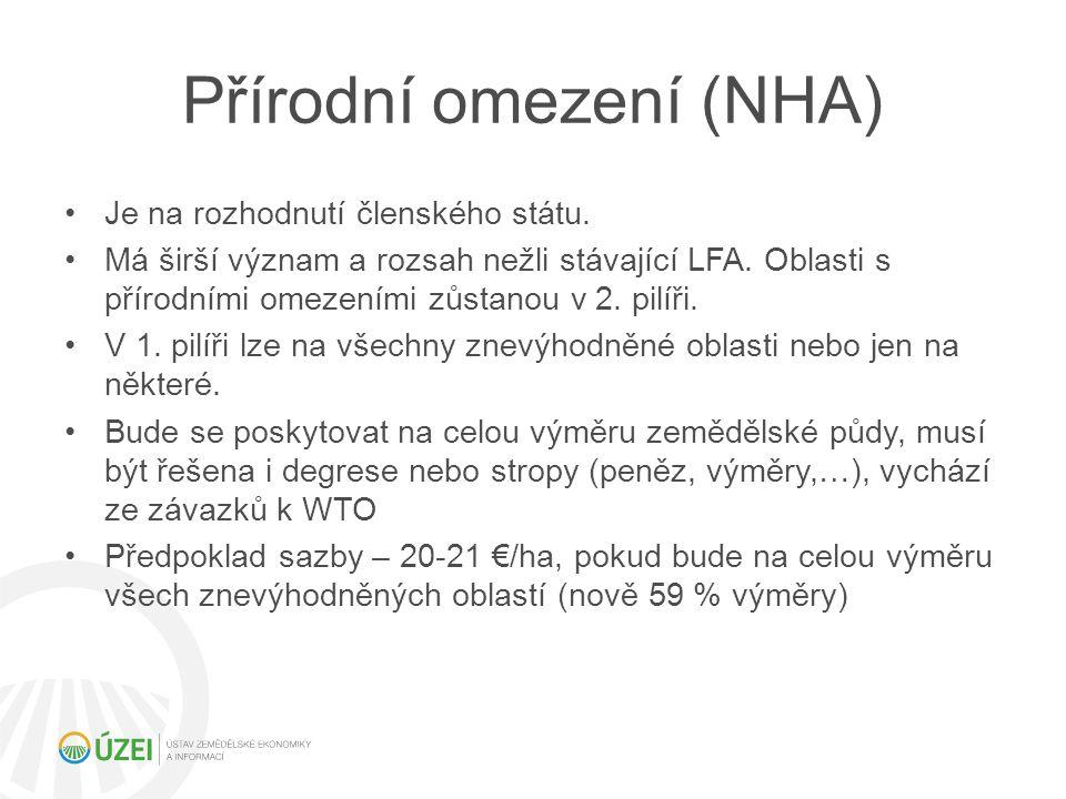 Přírodní omezení (NHA)